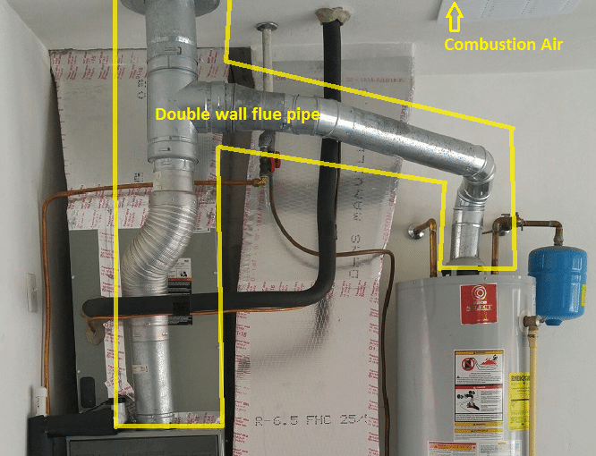 The Importance of Flue Pipe and Combustion Air & The Importance of Flue Pipe and Combustion Air - Bertie Heating ...