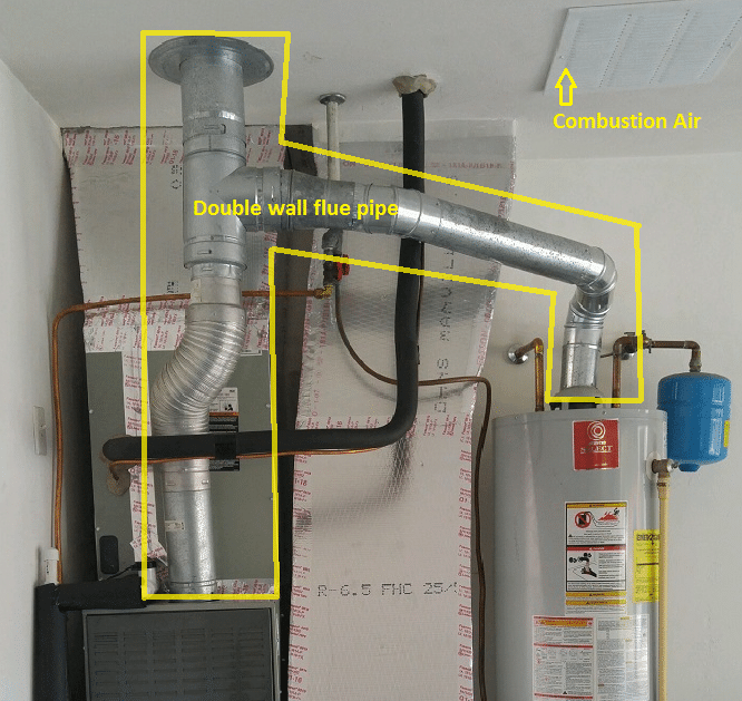The Importance Of Flue Pipe And Combustion Air Bertie